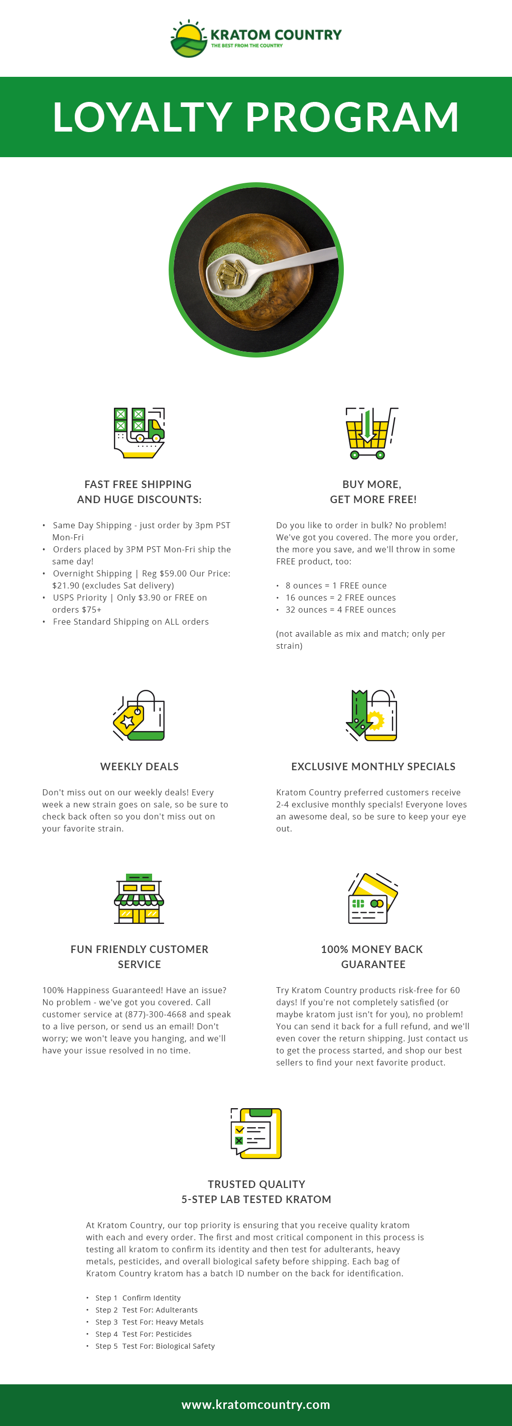 Kratom Country Loyalty Program Infographic