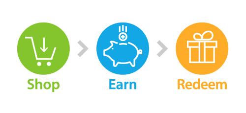 Kratom Country - Rewards Points Program